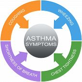 Asthma Symptoms Word Circles Concept