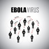 Ebola Epidemic Concept Of Spreading Among People - Vector Graphic Icon
