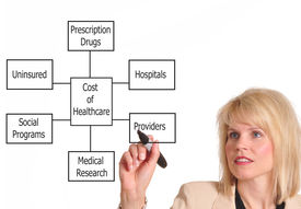 pic of health-care  - Female executive drawing health care diagram on a whiteboard - JPG