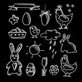 Set Of Spring Easter Chalk Doodle Sketches, Icons, Vector