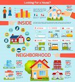 Building Infographics Set