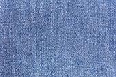 Blue Jeans Fabric. Denim Jeans Texture Or Denim Jeans Background. Denim Jeans For Fashion Design. Vi poster