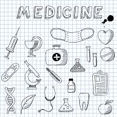 Vector illustration of the images on the theme of Medicine
