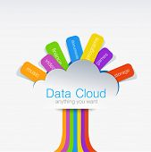 Cloud computing Creative design concept of data tree. Business wireless technology idea.