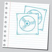 Cd disk ( dvd disc)