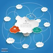 Cloud Computing Infographic Blue Sky