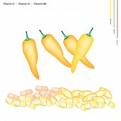 pic of poblano  - Healthcare Concept Illustration of Yellow Sweet Pepper with Vitamin C A and B6 Tablet Essential Nutrient for Life - JPG