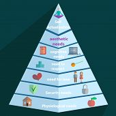 foto of human pyramid  - Maslow pyramid of seven steps with icons for each item and the text into a flat style - JPG