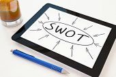 image of swot analysis  - SWOT for strengths weaknesses opportunities and threats  - JPG