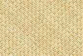 Vector Wicker Placemat, See Jpeg Also In My Portfolio