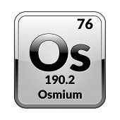Osmium Symbol.chemical Element Of The Periodic Table On A Glossy White Background In A Silver Frame. poster