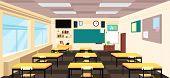 Cartoon Empty Classroom, High School Room Interior With Desks And Blackboard. Education Vector Conce poster