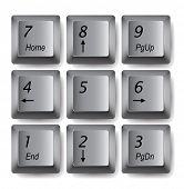 Vector pc keypad