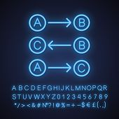 Logic Maths Neon Light Icon. Logical Rules. Thinking Process. Glowing Sign With Alphabet, Numbers An poster