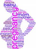 Pregnant woman tag cloud