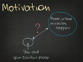 picture of employee month  - Success chart or graph of vision or motivation - JPG