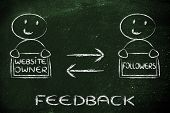Communication And Feedback Between Website Owner And Followers