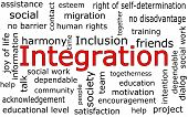 Integration - wordcloud