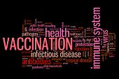 picture of immune  - Vaccination and immunization concepts word cloud illustration - JPG