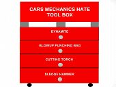 Autos Mechanics Hate Tool Box Concept