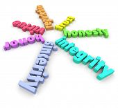 Integrity and related words such as honor, virtue, sincerity, honesty, trust and reputation in 3d letters on a white background to illustrate admirable skills in a person, leader or worker