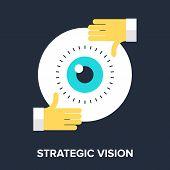 Strategic Vision.