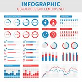 Gender infographic design. Male and female combination. Flat user interface. Vector abstract colorfu