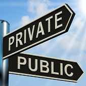 Private Or Public Directions On A Metal Signpost