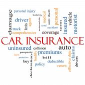 Car Insurance Word Cloud Concept