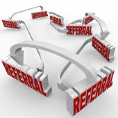 Referrals word connected by arrows business attracting new customers good word mouth