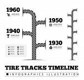 Tire tracks timeline infographics