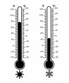 Thermometer Equipment Showing Hot Or Cold Weather .celsius And Fahrenheit Meteorology Thermometers M poster