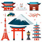 Travel To Asia, Japan Icons And Isolated Design Elements Set. Vector Japanese And Tokyo Culture Symb poster