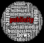 Publicity in word collage
