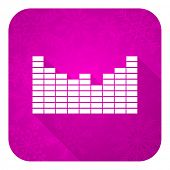 sound violet flat icon, christmas button