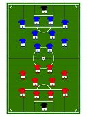 Football Teams Formation