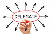 stock photo of mandate  - Hand drawing Delegate concept with marker on transparent wipe board isolated on white - JPG