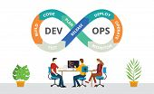 Team Of Programmer Concept With Devops Software Development Practices Methodology - Vector poster