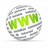 Esfera de www
