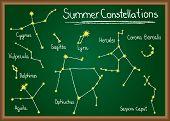 Summer Constellations On Chalkboard