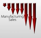 Chart Illustrating Manufacturing Sales Drop