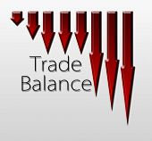 Chart Illustrating Trade Balance Drop