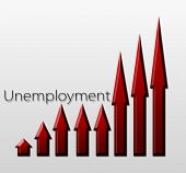 stock photo of macroeconomics  - Chart illustrating unemployment growth macroeconomic indicator concept - JPG