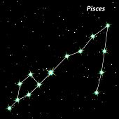 Pisces Zodiac Sign Bright Stars In Cosmos.vector.
