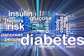 Diabetes Wordcloud brilhante