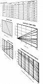 Test Resistance Curves Diagram Concept