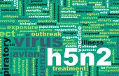 H5N2 Concept as a Medical Research Topic