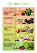 picture of carbohydrate  - Chart infographics vector drawn glycemic index foods low - JPG