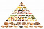 Food pyramid