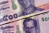 Thai Currency
